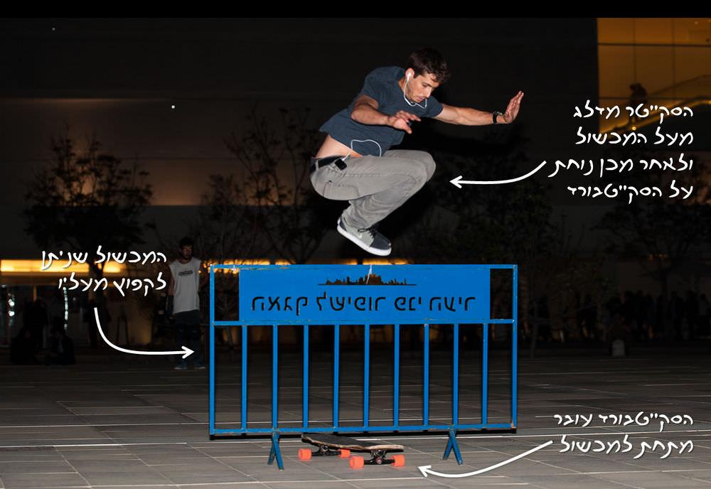 קפיצת היפי - Hippy Jump